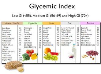 Indeks Glikemik, Mahluk Apakah Itu ?