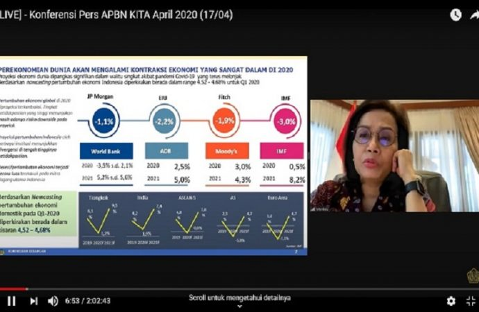 Pertumbuhan Ekonomi Triwulan I 2020 Kontraksi Jadi 2,97 Persen